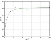 Collagen Type I (COL1)(rat) ELISA Kit